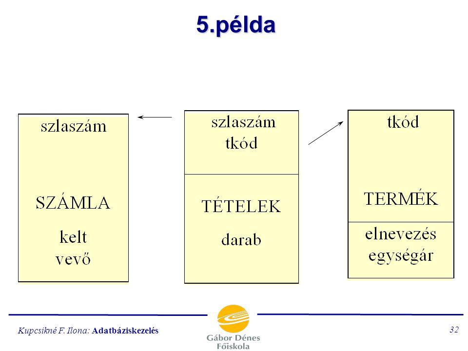 Kupcsikné F. Ilona: Adatbáziskezelés 31 4.példa