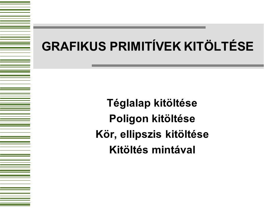 GRAFIKUS PRIMITÍVEK KITÖLTÉSE Téglalap kitöltése Poligon kitöltése Kör, ellipszis kitöltése Kitöltés mintával