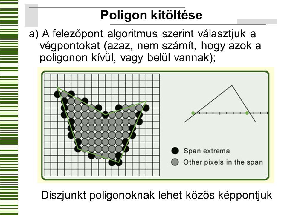 Poligon kitöltése a) A felezőpont algoritmus szerint választjuk a végpontokat (azaz, nem számít, hogy azok a poligonon kívül, vagy belül vannak); Disz
