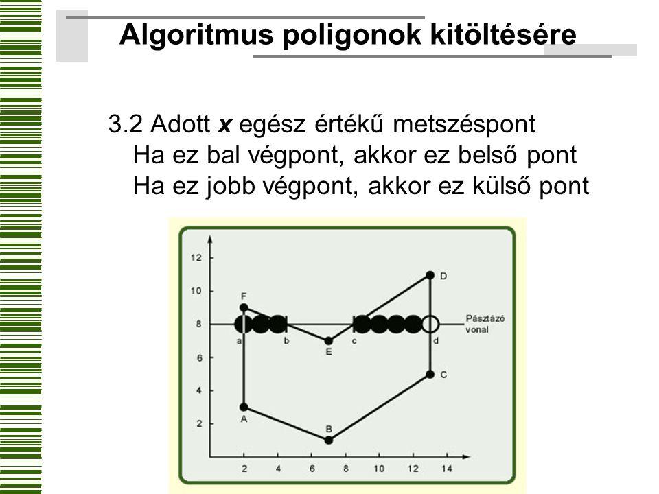 3.2 Adott x egész értékű metszéspont Ha ez bal végpont, akkor ez belső pont Ha ez jobb végpont, akkor ez külső pont Algoritmus poligonok kitöltésére