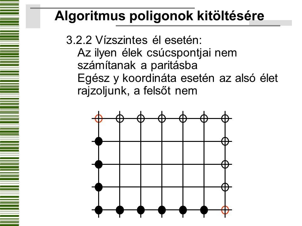 3.2.2 Vízszintes él esetén: Az ilyen élek csúcspontjai nem számítanak a paritásba Egész y koordináta esetén az alsó élet rajzoljunk, a felsőt nem Algo