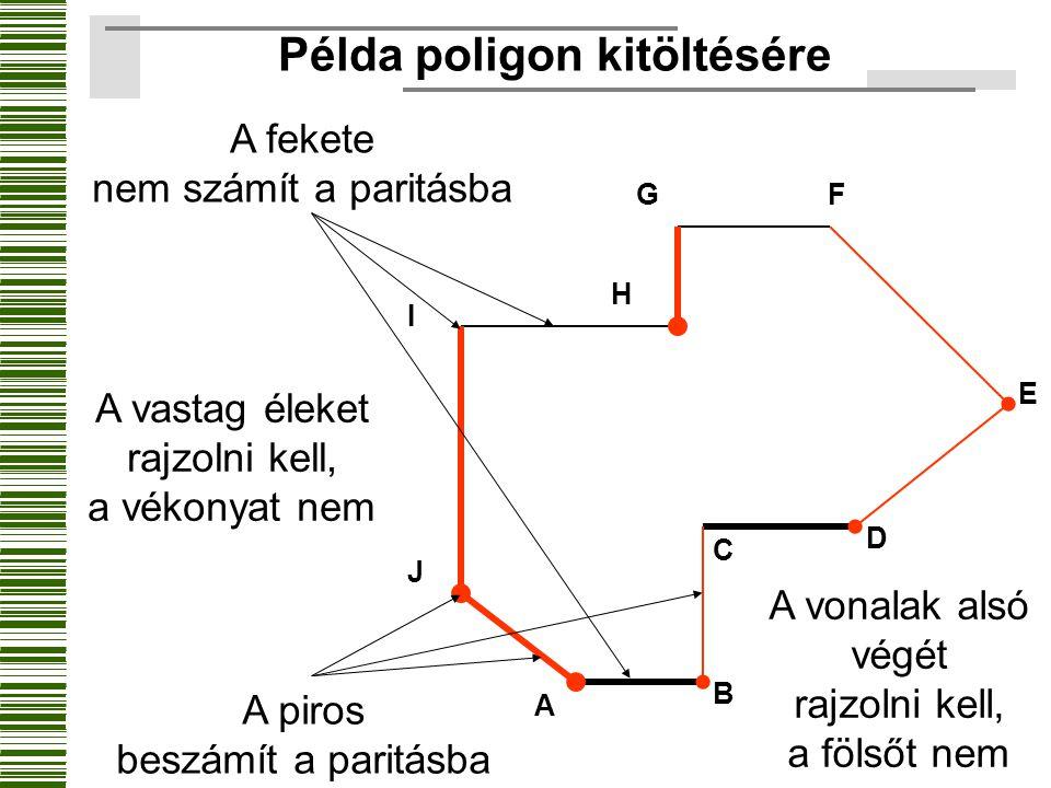 Példa poligon kitöltésére A fekete nem számít a paritásba A piros beszámít a paritásba A B C D E FG H I J A vastag éleket rajzolni kell, a vékonyat ne
