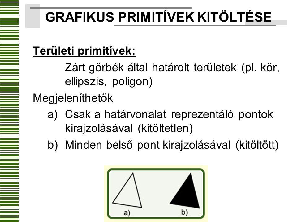 GRAFIKUS PRIMITÍVEK KITÖLTÉSE Területi primitívek: Zárt görbék által határolt területek (pl. kör, ellipszis, poligon) Megjeleníthetők a) Csak a határv