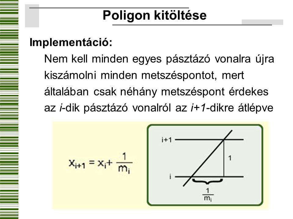 Poligon kitöltése Implementáció: Nem kell minden egyes pásztázó vonalra újra kiszámolni minden metszéspontot, mert általában csak néhány metszéspont é