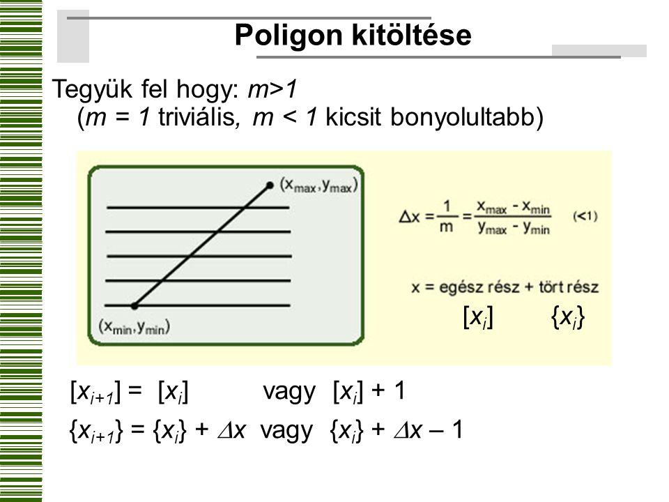 Poligon kitöltése [x i+1 ] = [x i ] vagy [x i ] + 1 {x i+1 } = {x i } +  x vagy {x i } +  x – 1 Tegyük fel hogy: m>1 (m = 1 triviális, m < 1 kicsit