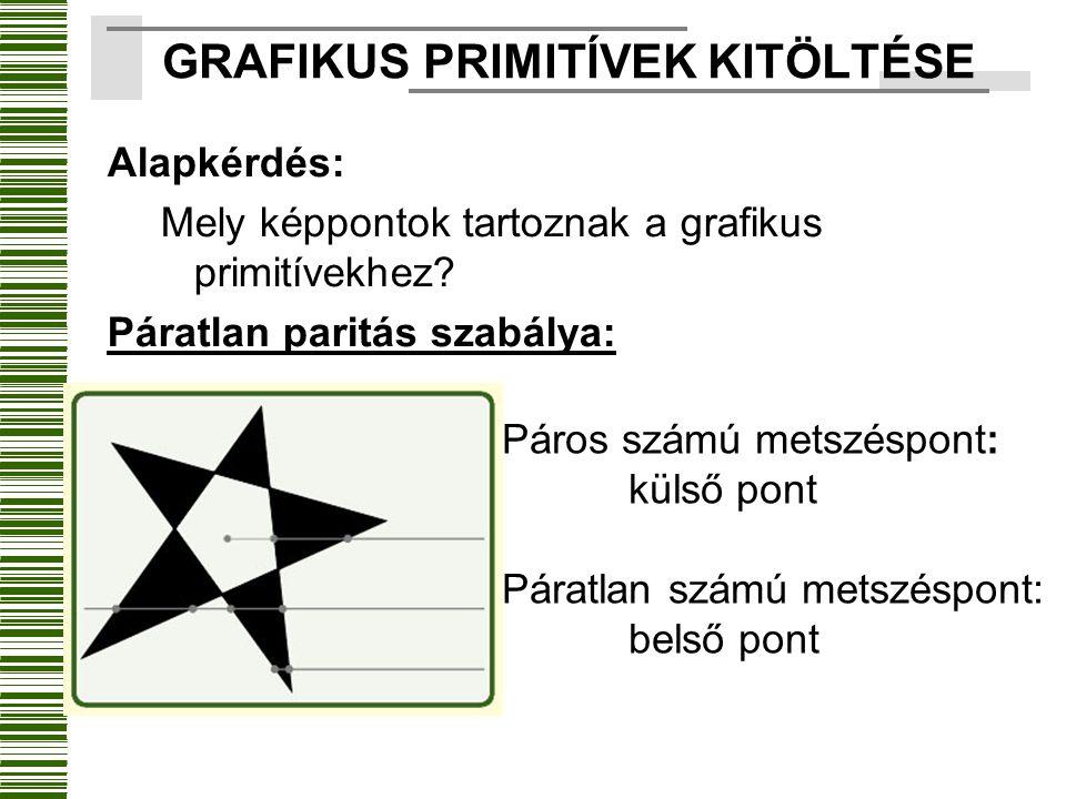 Alapkérdés: Mely képpontok tartoznak a grafikus primitívekhez? Páratlan paritás szabálya: Páros számú metszéspont: külső pont Páratlan számú metszéspo