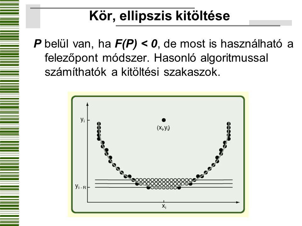 Kör, ellipszis kitöltése P belül van, ha F(P) < 0, de most is használható a felezőpont módszer. Hasonló algoritmussal számíthatók a kitöltési szakaszo