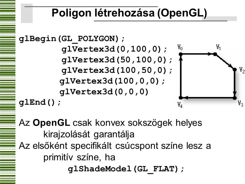 Poligon létrehozása (OpenGL) glBegin(GL_POLYGON); glVertex3d(0,100,0); glVertex3d(50,100,0); glVertex3d(100,50,0); glVertex3d(100,0,0); glVertex3d(0,0