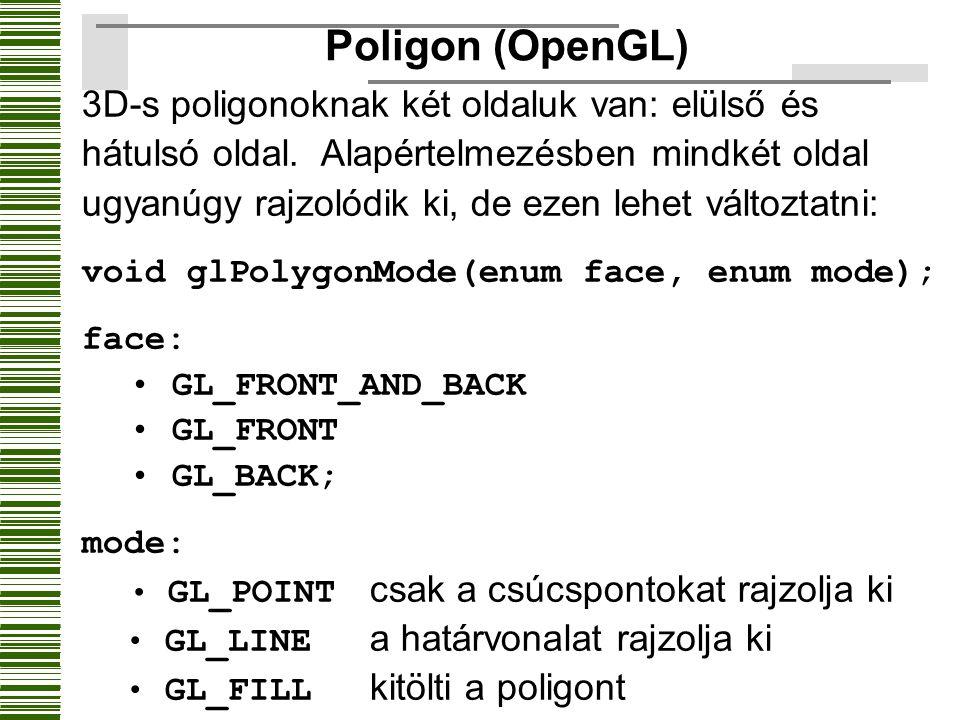 Poligon (OpenGL) 3D-s poligonoknak két oldaluk van: elülső és hátulsó oldal. Alapértelmezésben mindkét oldal ugyanúgy rajzolódik ki, de ezen lehet vál