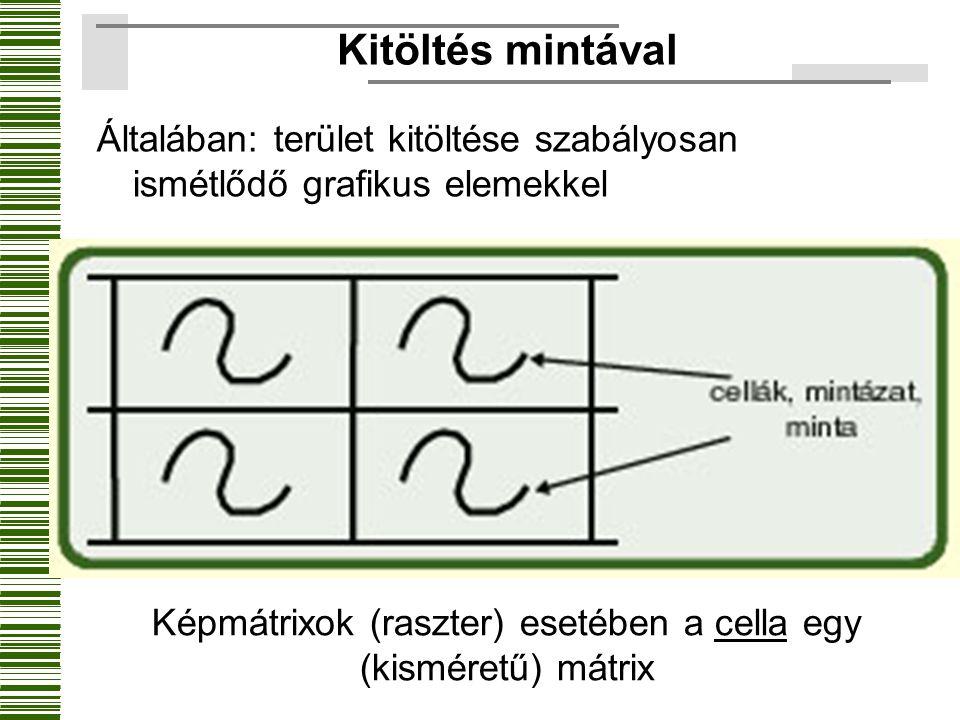 Kitöltés mintával Általában: terület kitöltése szabályosan ismétlődő grafikus elemekkel Képmátrixok (raszter) esetében a cella egy (kisméretű) mátrix