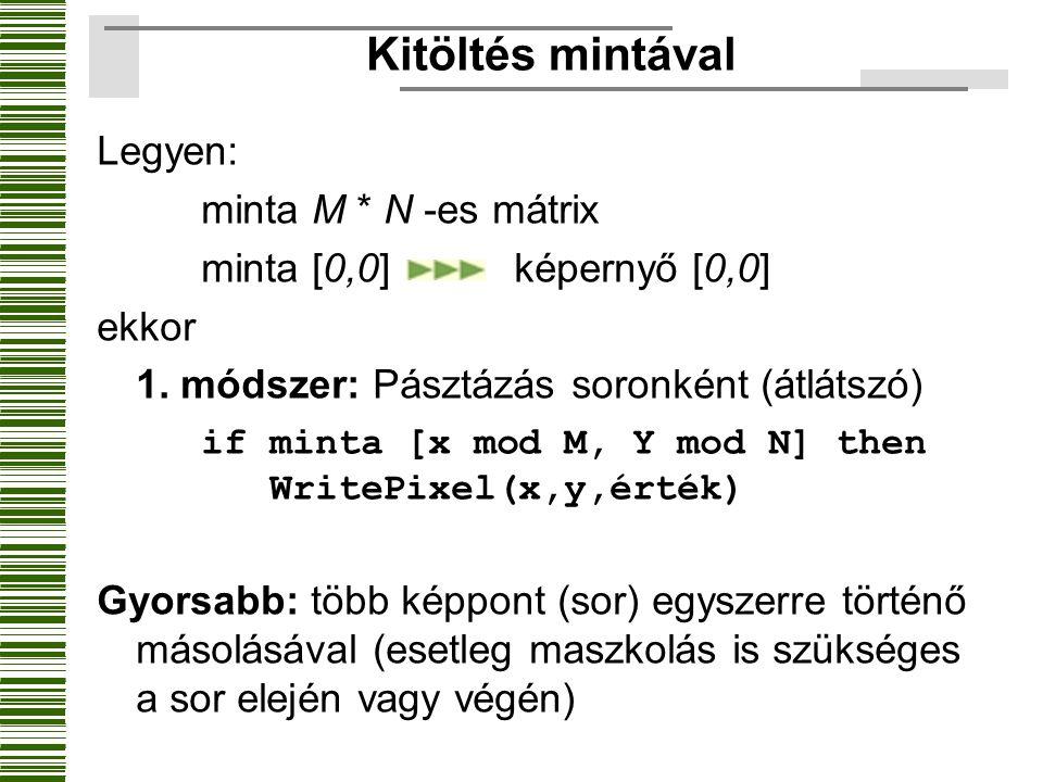 Kitöltés mintával Legyen: minta M * N -es mátrix minta [0,0] képernyő [0,0] ekkor 1. módszer: Pásztázás soronként (átlátszó) if minta [x mod M, Y mod
