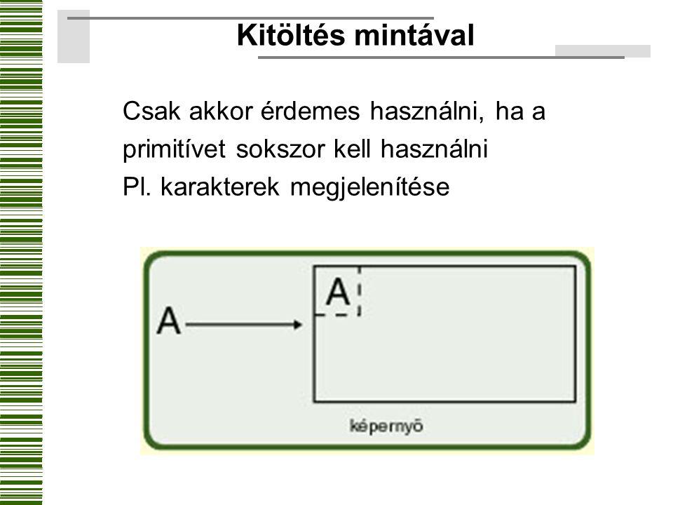 Kitöltés mintával Csak akkor érdemes használni, ha a primitívet sokszor kell használni Pl. karakterek megjelenítése