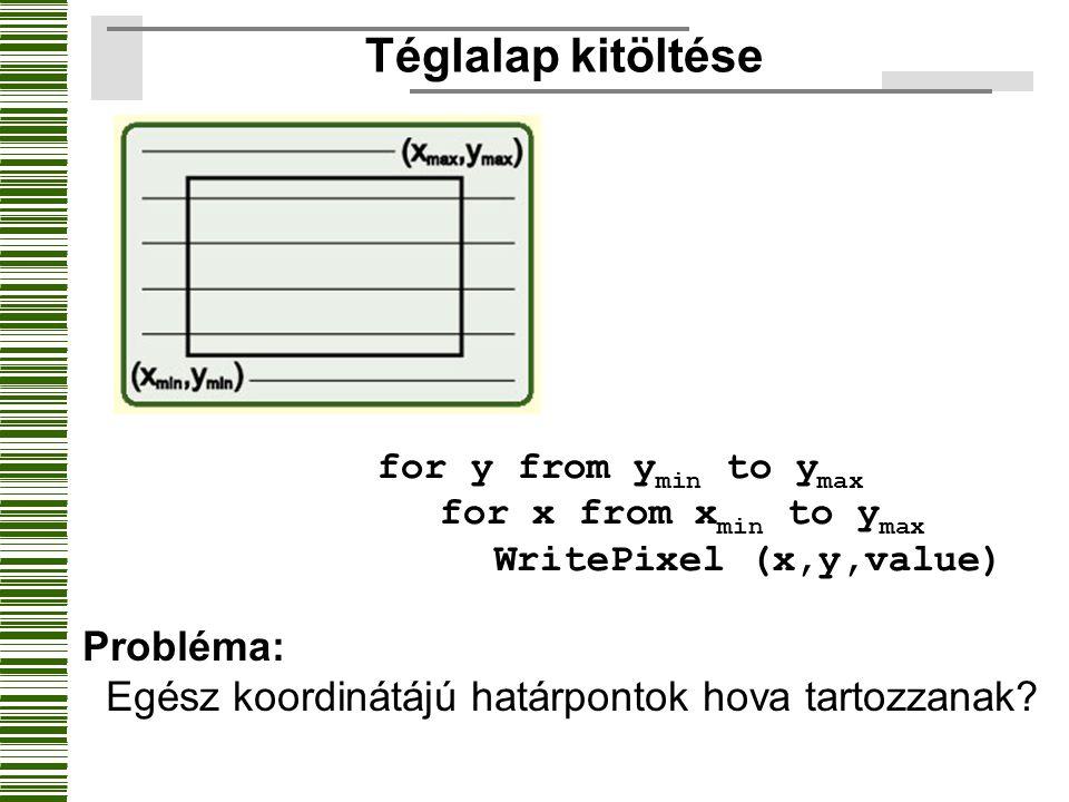 Téglalap kitöltése for y from y min to y max for x from x min to y max WritePixel (x,y,value) Probléma: Egész koordinátájú határpontok hova tartozzana