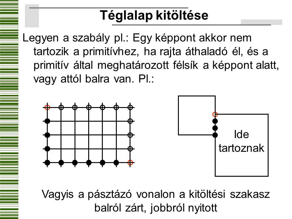 3.1 ÉT-ből az y -hoz tartozó listát AÉT-hez másoljuk 3.2 AÉT-ből kivesszük azokat az éleket, amelyekre y max = y (a fölső élet nem töltjük ki) 3.3 AÉT-t x szerint rendezzük 3.2 A kitöltési szakaszok pontjainak a megjelenítése 3.4 y = y+1 3.5 Minden AÉT-beli élben módosítjuk x-et Algoritmus poligon kitöltésére