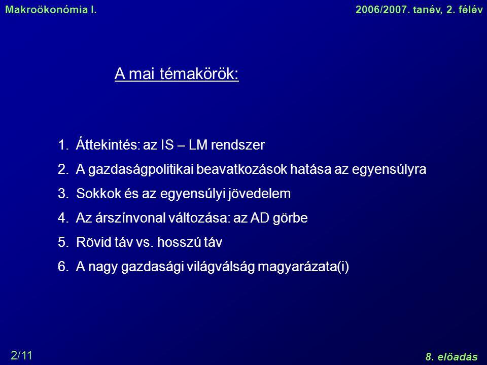 Makroökonómia I.2006/2007. tanév, 2. félév 8. előadás 2/11 1.Áttekintés: az IS – LM rendszer 2.A gazdaságpolitikai beavatkozások hatása az egyensúlyra