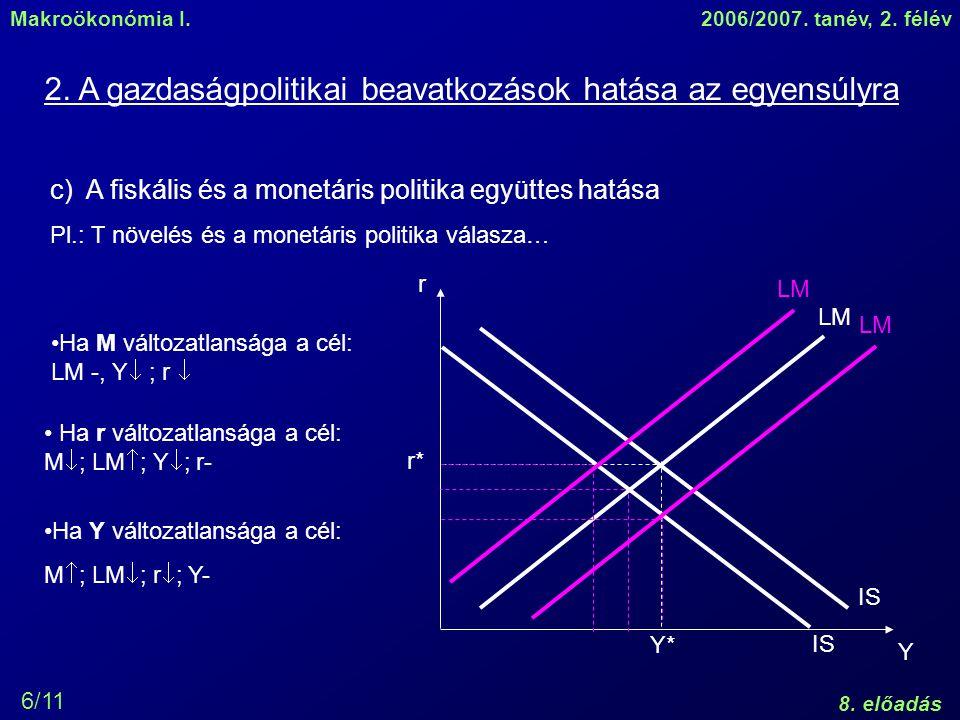 Makroökonómia I.2006/2007. tanév, 2. félév 8. előadás 6/11 r Y LM IS r* Y* 2. A gazdaságpolitikai beavatkozások hatása az egyensúlyra c)A fiskális és