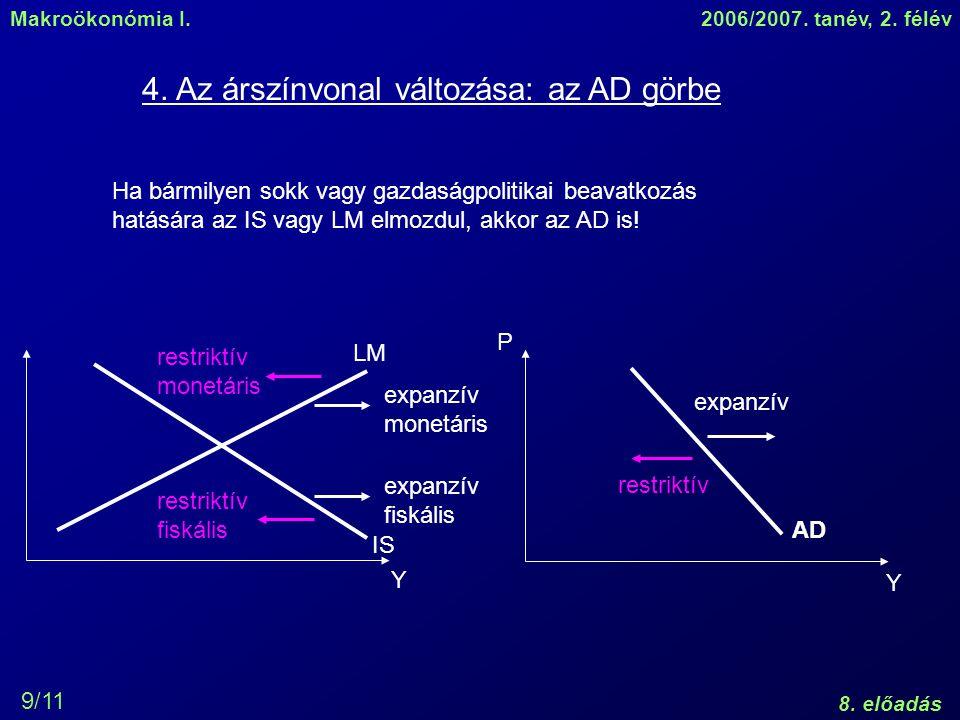 Makroökonómia I.2006/2007. tanév, 2. félév 8. előadás 9/11 4.