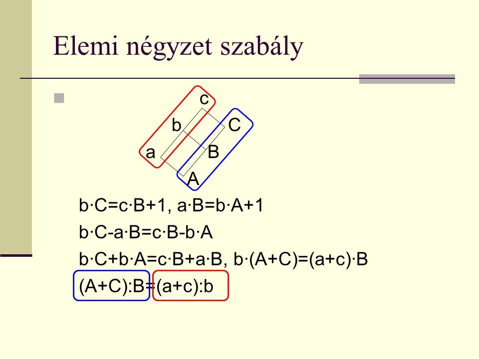 Elemi négyzet szabály c b C a B A b·C=c·B+1, a·B=b·A+1 b·C-a·B=c·B-b·A b·C+b·A=c·B+a·B, b·(A+C)=(a+c)·B (A+C):B=(a+c):b
