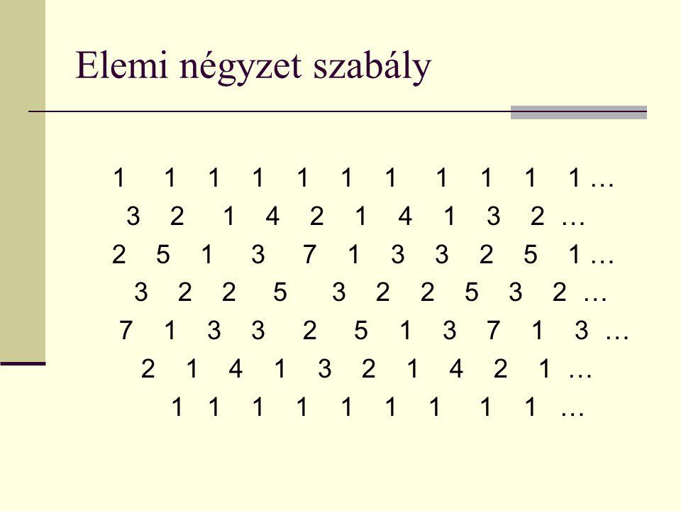 Elemi négyzet szabály 1 1 1 1 1 1 1 1 1 1 1 … 3 2 1 4 2 1 4 1 3 2 … 2 5 1 3 7 1 3 3 2 5 1 … 3 2 2 5 3 2 2 5 3 2 … 7 1 3 3 2 5 1 3 7 1 3 … 2 1 4 1 3 2 1 4 2 1 … 1 1 1 1 1 1 1 1 1 …