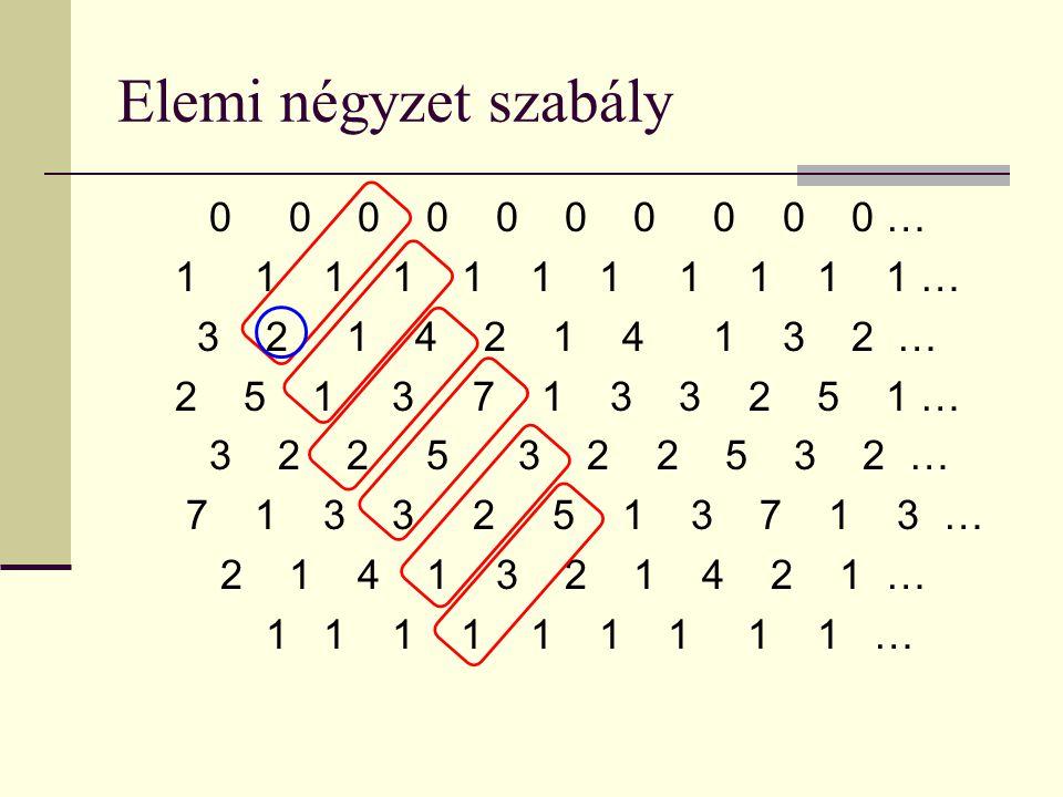 Elemi négyzet szabály 0 0 0 0 0 0 0 0 0 0 … 1 1 1 1 1 1 1 1 1 1 1 … 3 2 1 4 2 1 4 1 3 2 … 2 5 1 3 7 1 3 3 2 5 1 … 3 2 2 5 3 2 2 5 3 2 … 7 1 3 3 2 5 1 3 7 1 3 … 2 1 4 1 3 2 1 4 2 1 … 1 1 1 1 1 1 1 1 1 …
