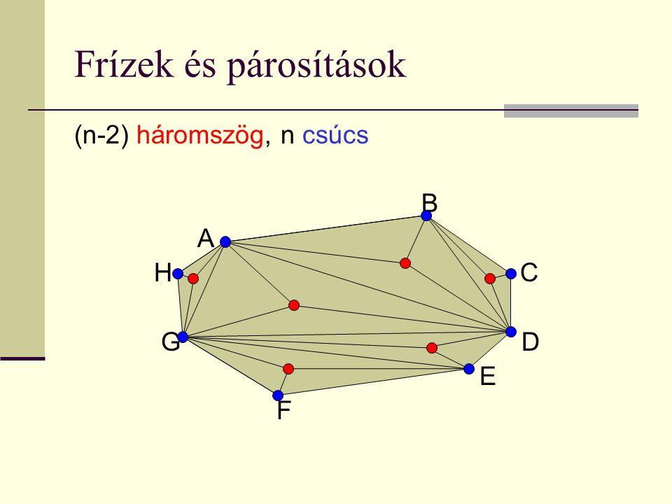 Frízek és párosítások (n-2) háromszög, n csúcs B A H C G D E F