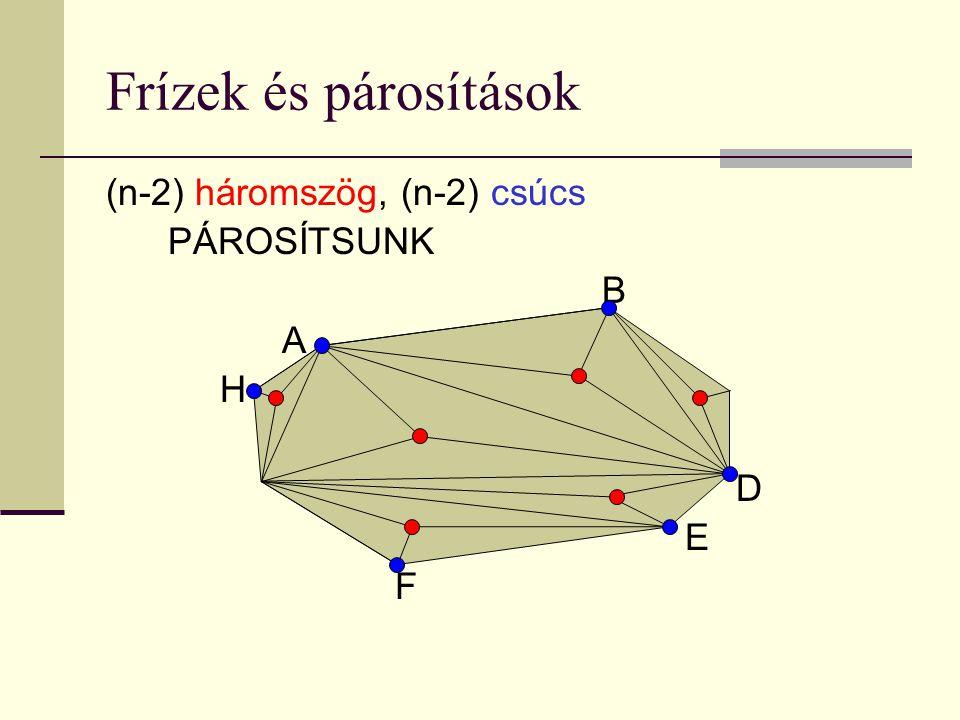 Frízek és párosítások (n-2) háromszög, (n-2) csúcs PÁROSÍTSUNK B A H D E F