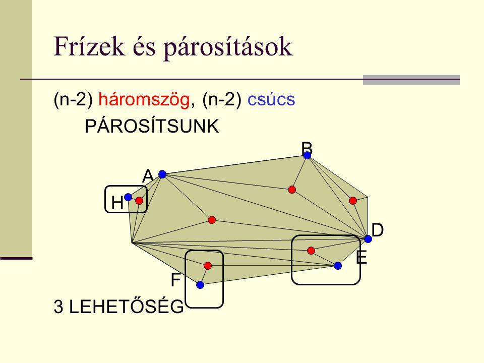 Frízek és párosítások (n-2) háromszög, (n-2) csúcs PÁROSÍTSUNK. B A H D E. F 3 LEHETŐSÉG