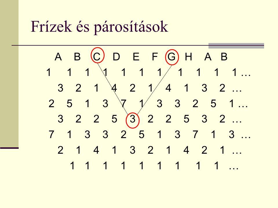 Frízek és párosítások A B C D E F G H A B 1 1 1 1 1 1 1 1 1 1 1 … 3 2 1 4 2 1 4 1 3 2 … 2 5 1 3 7 1 3 3 2 5 1 … 3 2 2 5 3 2 2 5 3 2 … 7 1 3 3 2 5 1 3 7 1 3 … 2 1 4 1 3 2 1 4 2 1 … 1 1 1 1 1 1 1 1 1 …