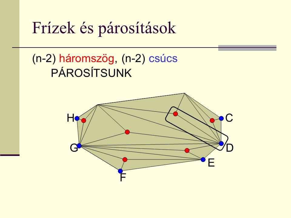 Frízek és párosítások (n-2) háromszög, (n-2) csúcs PÁROSÍTSUNK H C G D E F