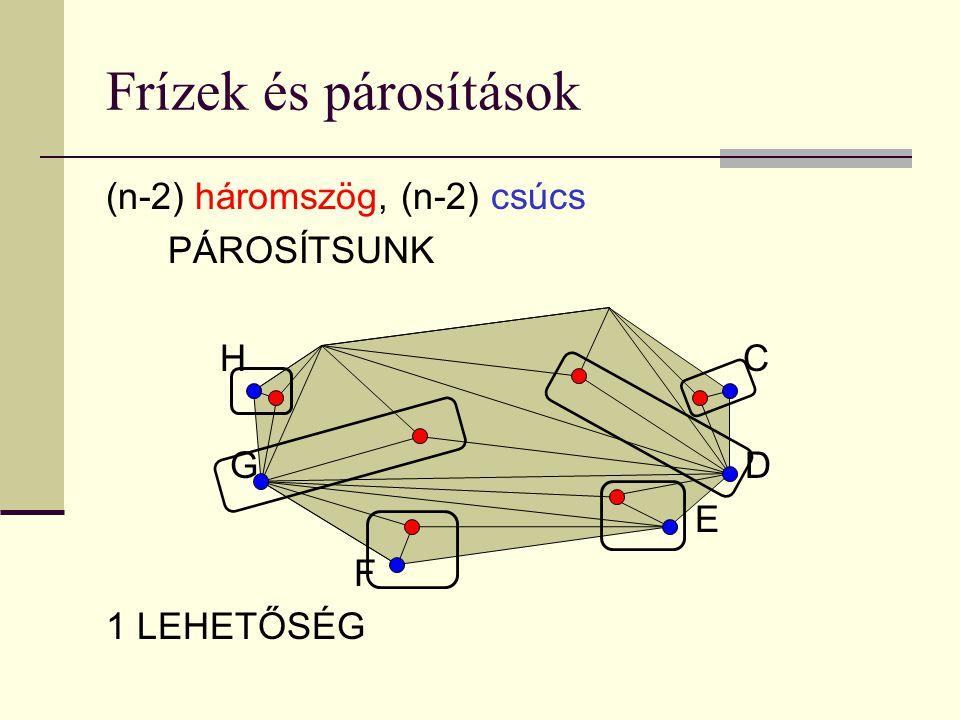 Frízek és párosítások (n-2) háromszög, (n-2) csúcs PÁROSÍTSUNK H C G D E F 1 LEHETŐSÉG