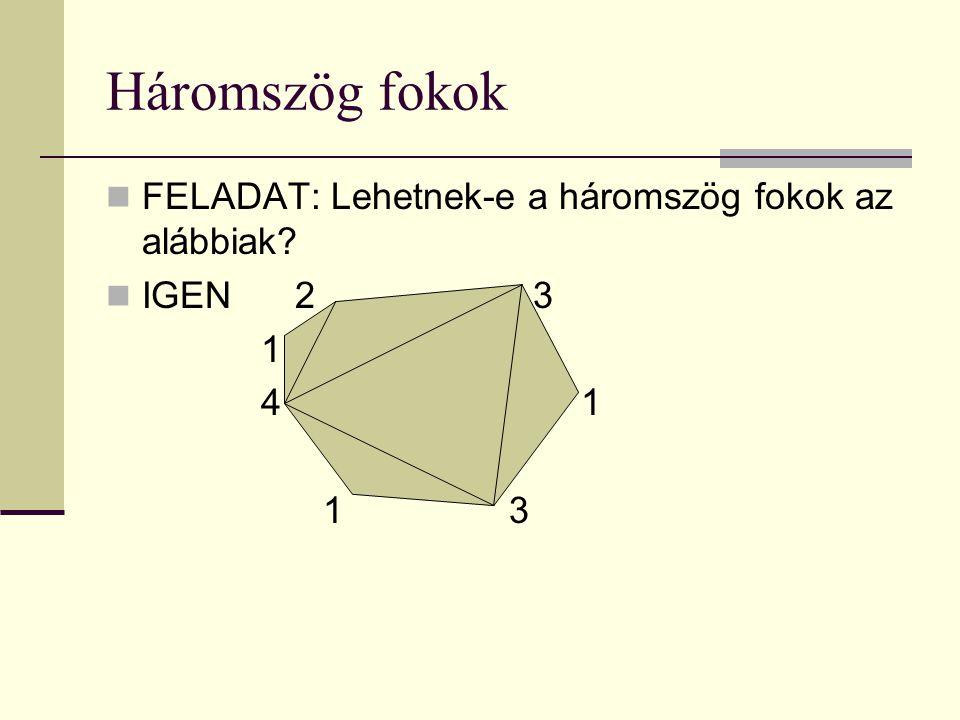 Háromszög fokok FELADAT: Lehetnek-e a háromszög fokok az alábbiak IGEN 2 3 1 4 1 1 3