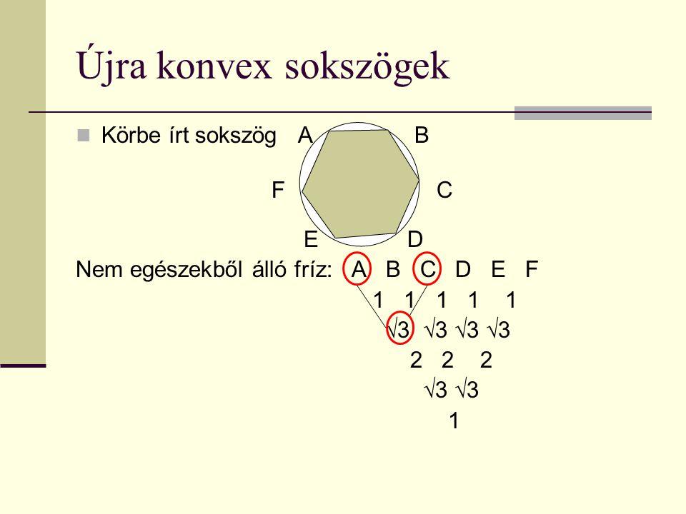 Újra konvex sokszögek Körbe írt sokszög A B 1 1 F C 1 1 E D Nem egészekből álló fríz: A B C D E F 1 1 1 1 1 √3 √3 √3 √3 2 2 2 √3 √3 1