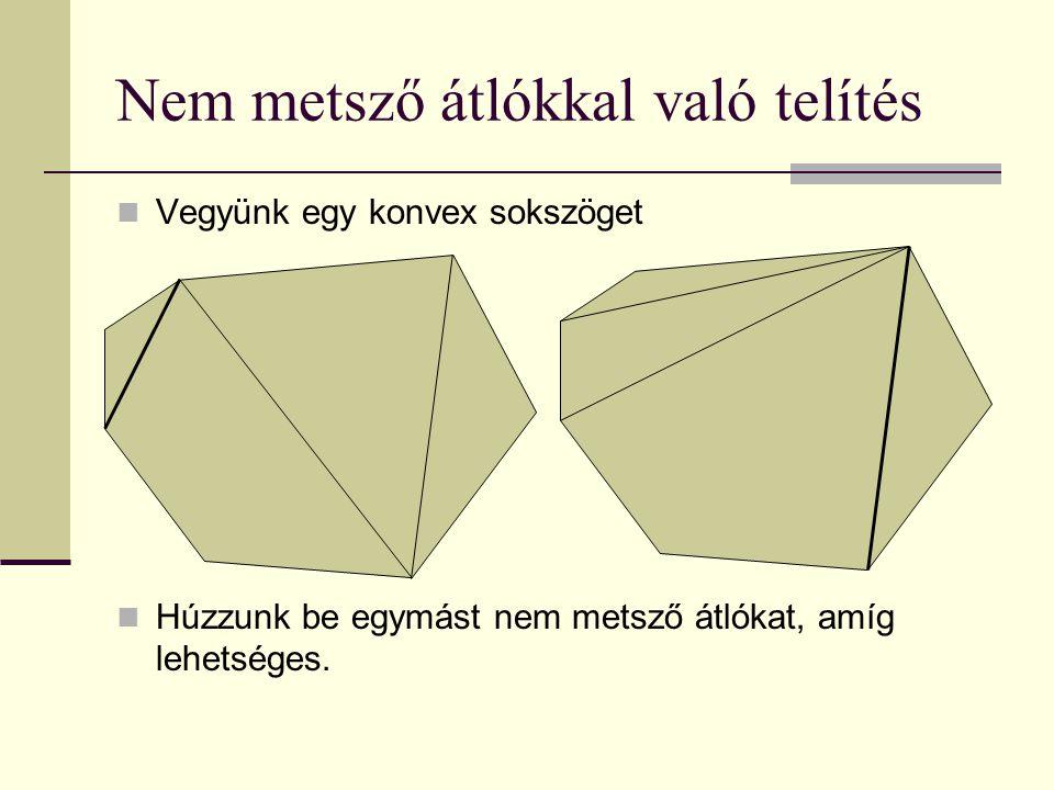Nem metsző átlókkal való telítés Vegyünk egy konvex sokszöget Húzzunk be egymást nem metsző átlókat, amíg lehetséges.