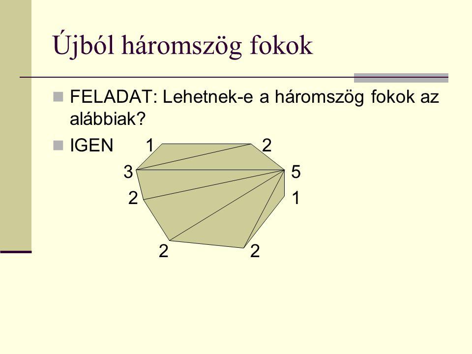 Újból háromszög fokok FELADAT: Lehetnek-e a háromszög fokok az alábbiak IGEN 1 2 3 5 2 1 2 2