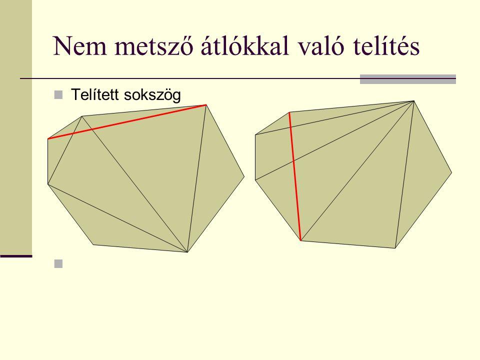 Nem metsző átlókkal való telítés Telített sokszög Észrevétel: Bárhogy végezzük a telítést, ugyanannyi átlót használunk és ugyanannyi háromszöghöz jutunk.