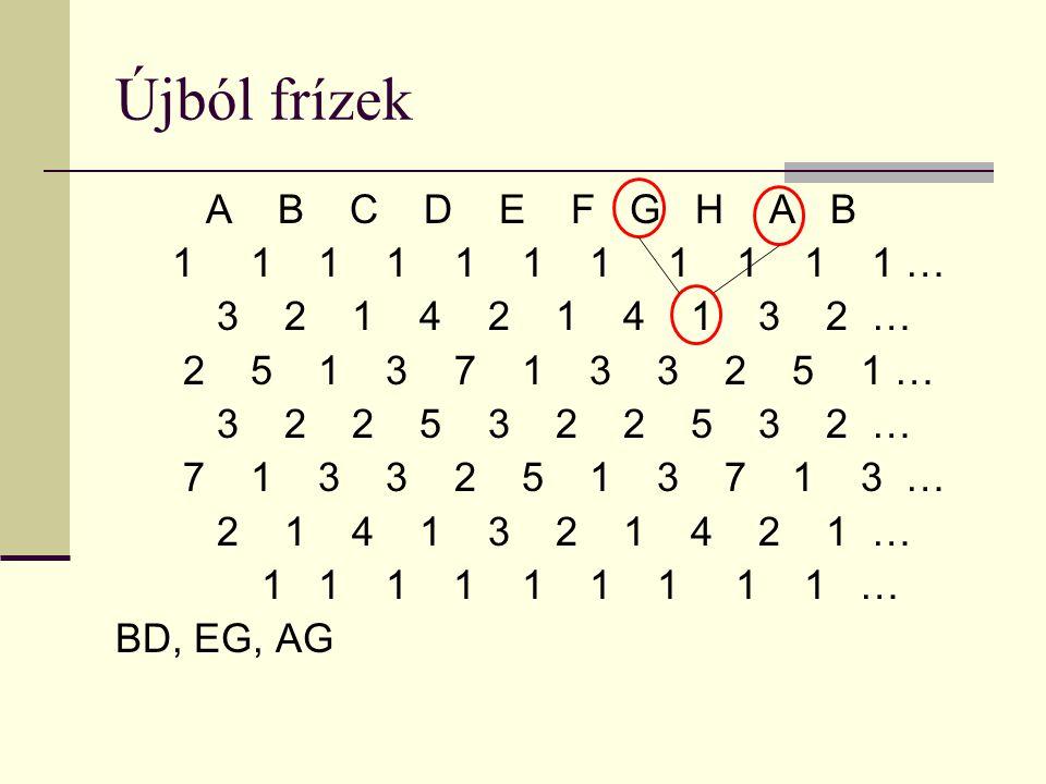 Újból frízek A B C D E F G H A B 1 1 1 1 1 1 1 1 1 1 1 … 3 2 1 4 2 1 4 1 3 2 … 2 5 1 3 7 1 3 3 2 5 1 … 3 2 2 5 3 2 2 5 3 2 … 7 1 3 3 2 5 1 3 7 1 3 … 2 1 4 1 3 2 1 4 2 1 … 1 1 1 1 1 1 1 1 1 … BD, EG, AG