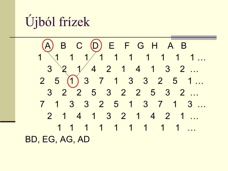 Újból frízek A B C D E F G H A B 1 1 1 1 1 1 1 1 1 1 1 … 3 2 1 4 2 1 4 1 3 2 … 2 5 1 3 7 1 3 3 2 5 1 … 3 2 2 5 3 2 2 5 3 2 … 7 1 3 3 2 5 1 3 7 1 3 … 2 1 4 1 3 2 1 4 2 1 … 1 1 1 1 1 1 1 1 1 … BD, EG, AG, AD
