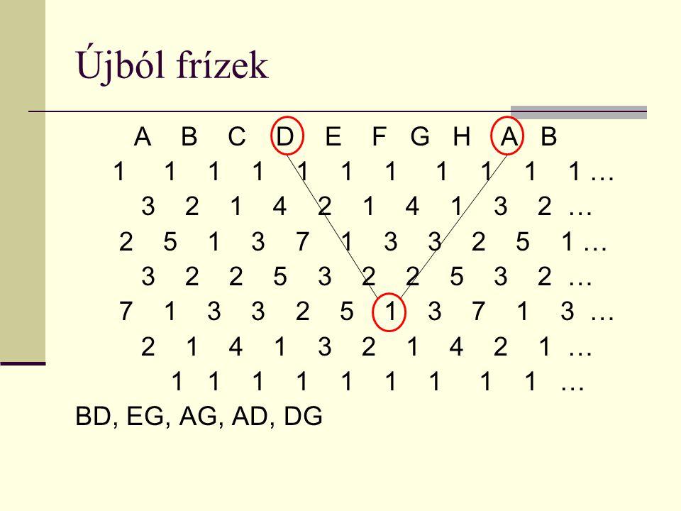 Újból frízek A B C D E F G H A B 1 1 1 1 1 1 1 1 1 1 1 … 3 2 1 4 2 1 4 1 3 2 … 2 5 1 3 7 1 3 3 2 5 1 … 3 2 2 5 3 2 2 5 3 2 … 7 1 3 3 2 5 1 3 7 1 3 … 2 1 4 1 3 2 1 4 2 1 … 1 1 1 1 1 1 1 1 1 … BD, EG, AG, AD, DG