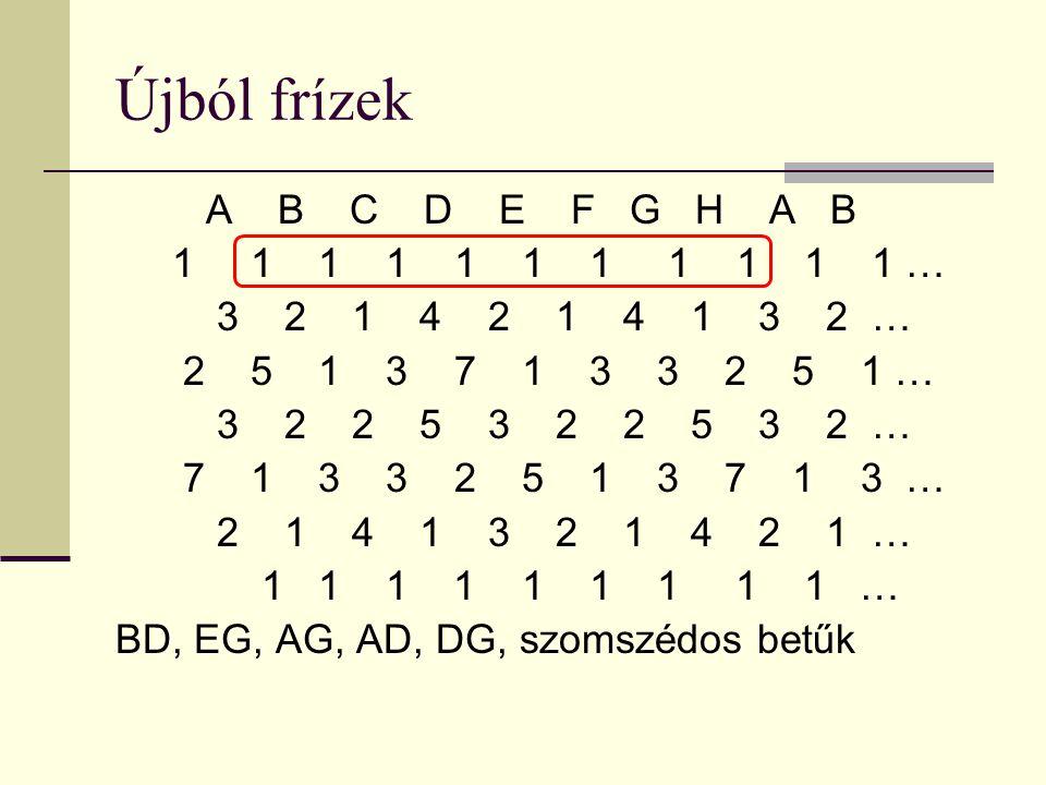 Újból frízek A B C D E F G H A B 1 1 1 1 1 1 1 1 1 1 1 … 3 2 1 4 2 1 4 1 3 2 … 2 5 1 3 7 1 3 3 2 5 1 … 3 2 2 5 3 2 2 5 3 2 … 7 1 3 3 2 5 1 3 7 1 3 … 2 1 4 1 3 2 1 4 2 1 … 1 1 1 1 1 1 1 1 1 … BD, EG, AG, AD, DG, szomszédos betűk