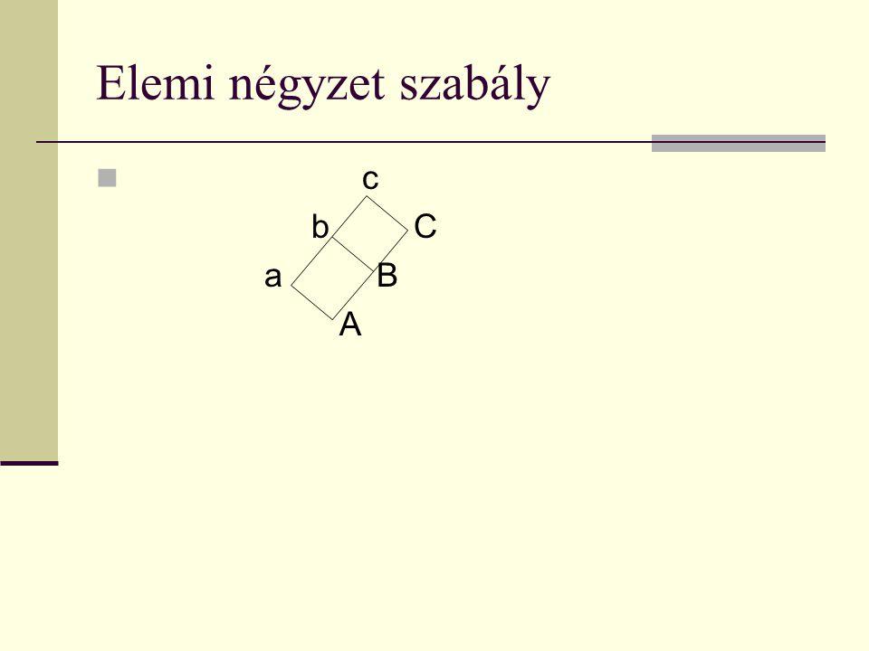 Elemi négyzet szabály c b C a B A
