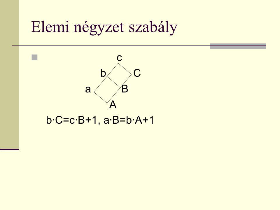 Elemi négyzet szabály c b C a B A b·C=c·B+1, a·B=b·A+1