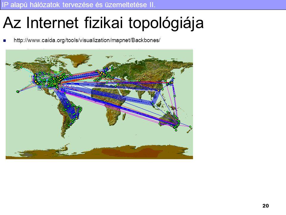 IP alapú hálózatok tervezése és üzemeltetése II. 20 Az Internet fizikai topológiája http://www.caida.org/tools/visualization/mapnet/Backbones/