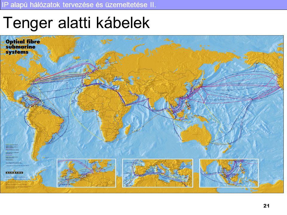 IP alapú hálózatok tervezése és üzemeltetése II. 21 Tenger alatti kábelek
