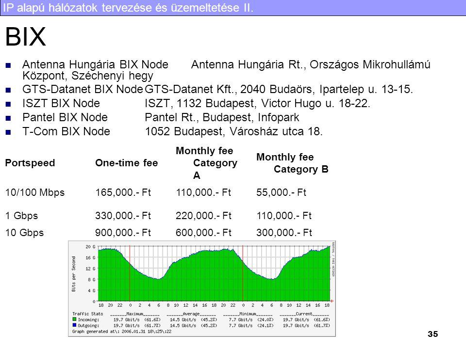IP alapú hálózatok tervezése és üzemeltetése II. 35 BIX Antenna Hungária BIX NodeAntenna Hungária Rt., Országos Mikrohullámú Központ, Széchenyi hegy G