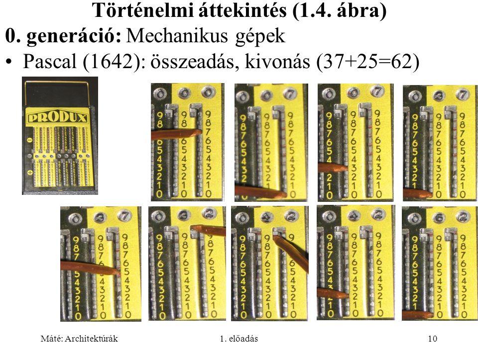 Máté: Architektúrák1. előadás10 Történelmi áttekintés (1.4. ábra) 0. generáció: Mechanikus gépek Pascal (1642): összeadás, kivonás (37+25=62)