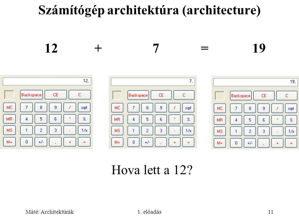 Máté: Architektúrák1. előadás11 Számítógép architektúra (architecture) 12 +7 =19 Hova lett a 12?