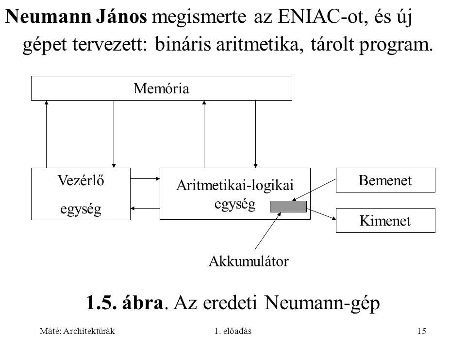 Máté: Architektúrák1. előadás15 Neumann János megismerte az ENIAC-ot, és új gépet tervezett: bináris aritmetika, tárolt program. 1.5. ábra. Az eredeti