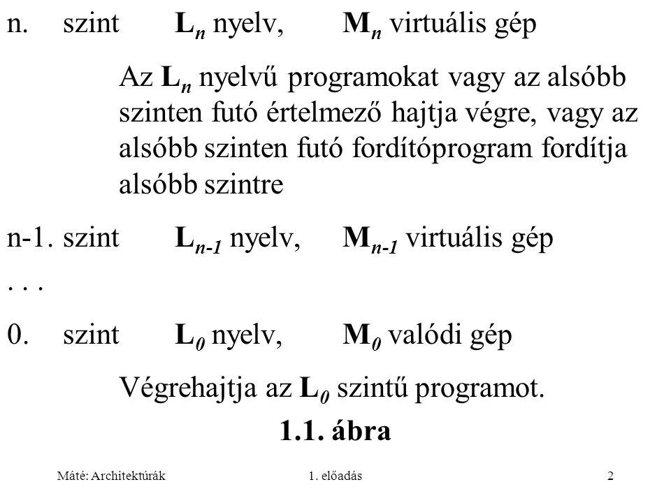 Máté: Architektúrák1. előadás2 n. szint L n nyelv, M n virtuális gép Az L n nyelvű programokat vagy az alsóbb szinten futó értelmező hajtja végre, vag