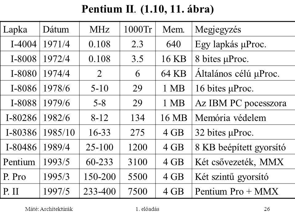 Máté: Architektúrák1. előadás26 Pentium II. (1.10, 11. ábra) LapkaDátumMHz1000TrMem.Megjegyzés I-40041971/40.1082.3640Egy lapkás μProc. I-80081972/40.