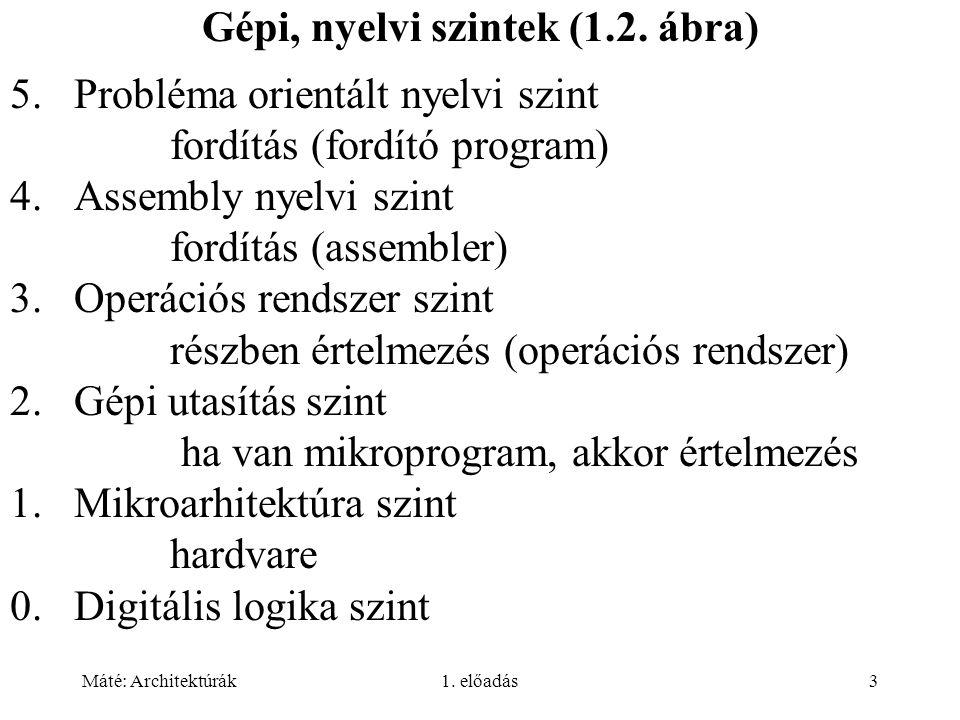 Máté: Architektúrák1. előadás3 Gépi, nyelvi szintek (1.2. ábra) 5.Probléma orientált nyelvi szint fordítás (fordító program) 4.Assembly nyelvi szint f